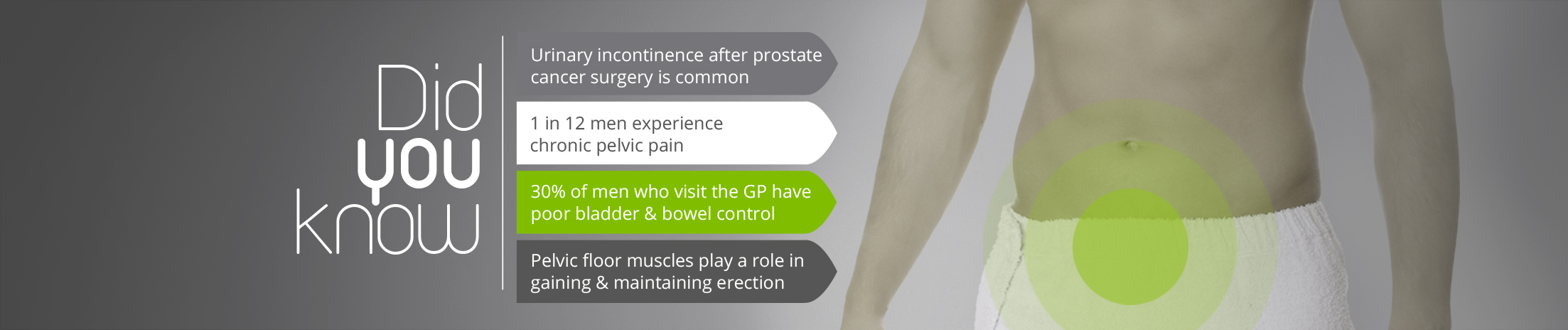 Men's Pelvic Health   Women's and Men's Health Physiotherapy